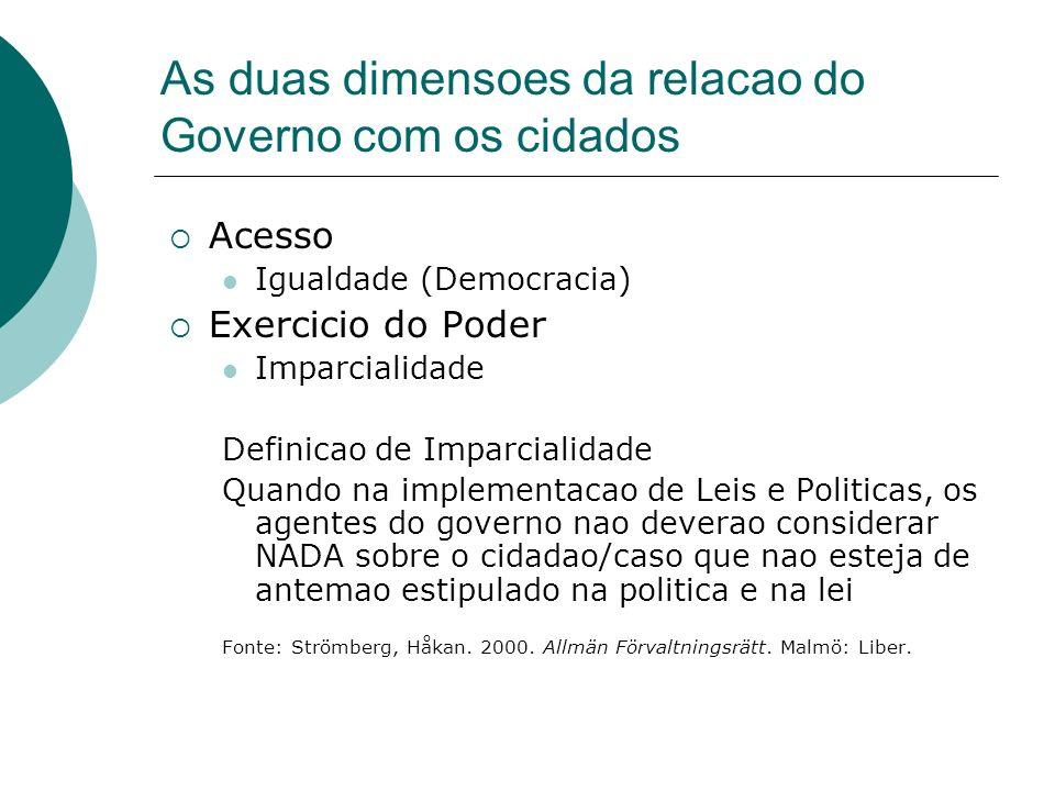 As duas dimensoes da relacao do Governo com os cidados