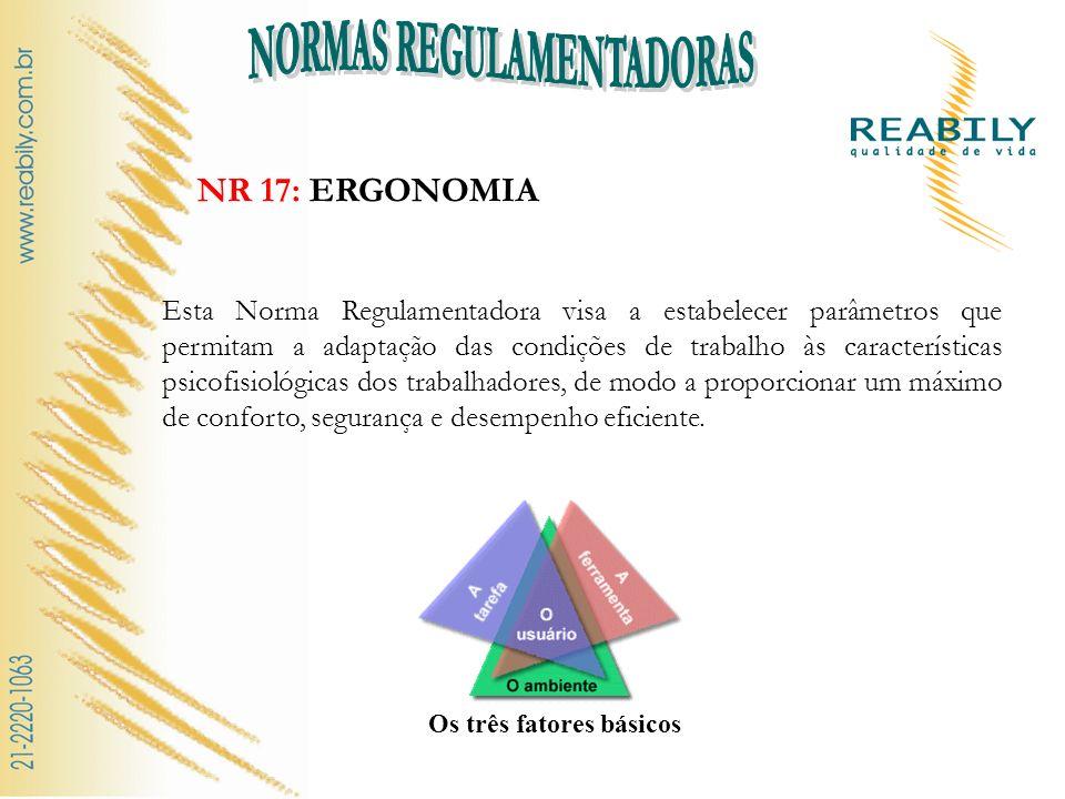 NORMAS REGULAMENTADORAS Os três fatores básicos