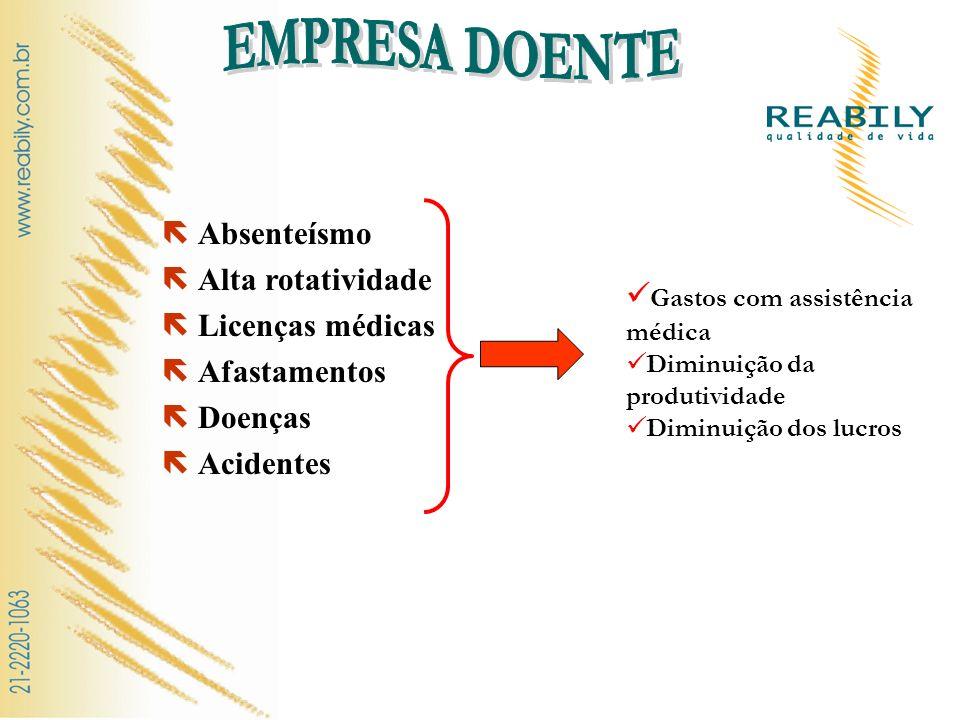 EMPRESA DOENTE Absenteísmo Alta rotatividade Licenças médicas