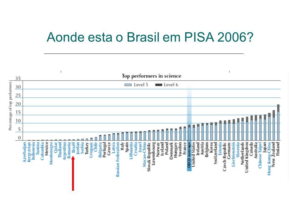 Aonde esta o Brasil em PISA 2006