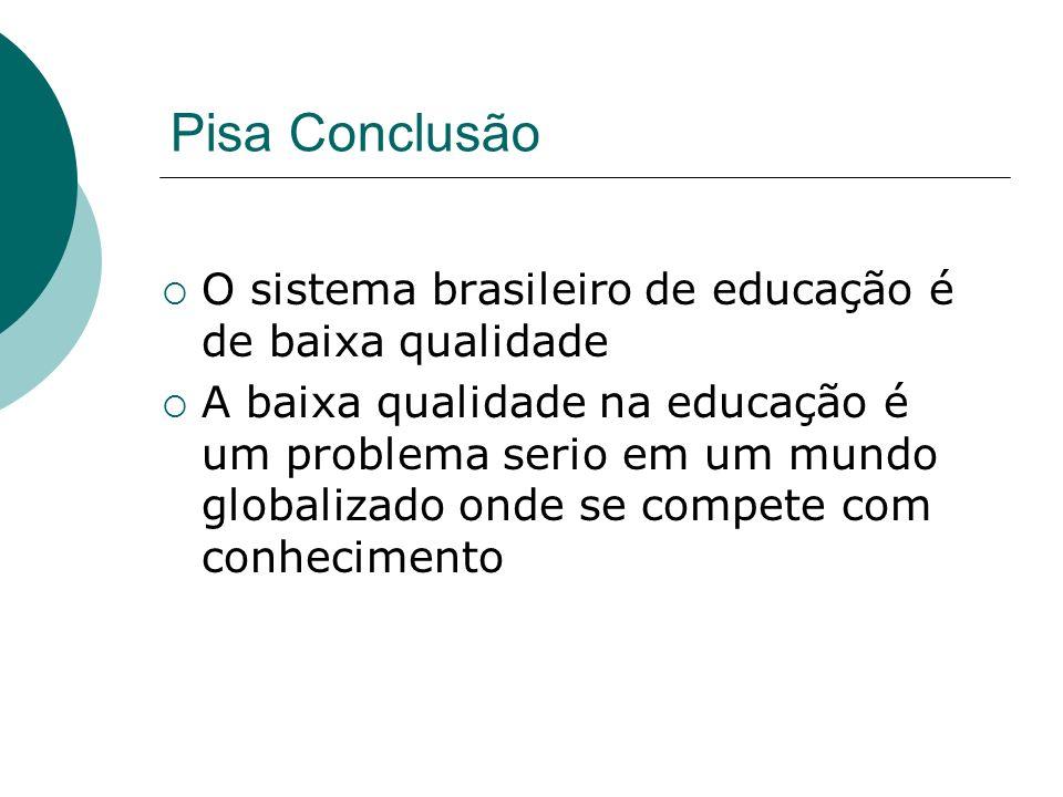 Pisa Conclusão O sistema brasileiro de educação é de baixa qualidade