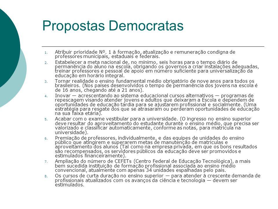 Propostas Democratas Atribuir prioridade Nº. 1 à formação, atualização e remuneração condigna de professores municipais, estaduais e federais.