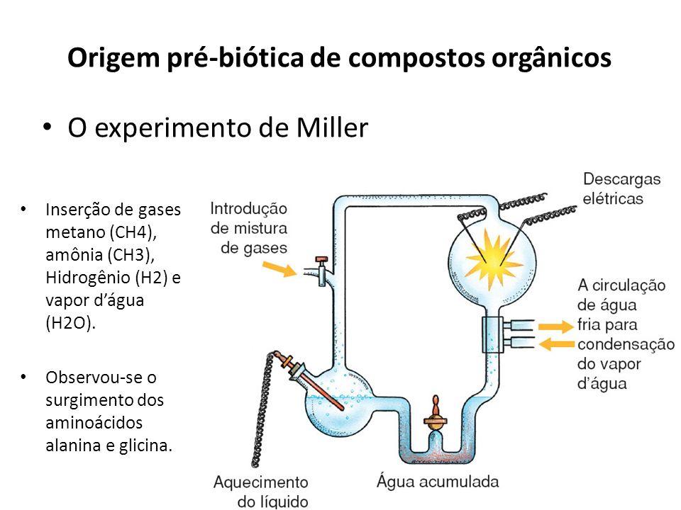 Origem pré-biótica de compostos orgânicos