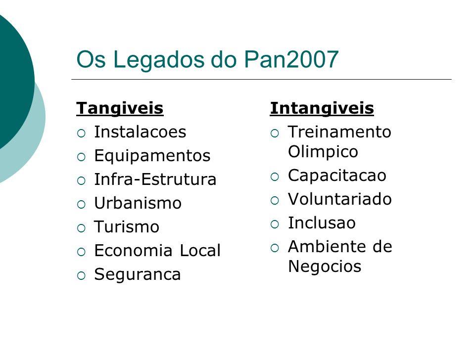 Os Legados do Pan2007 Tangiveis Instalacoes Equipamentos