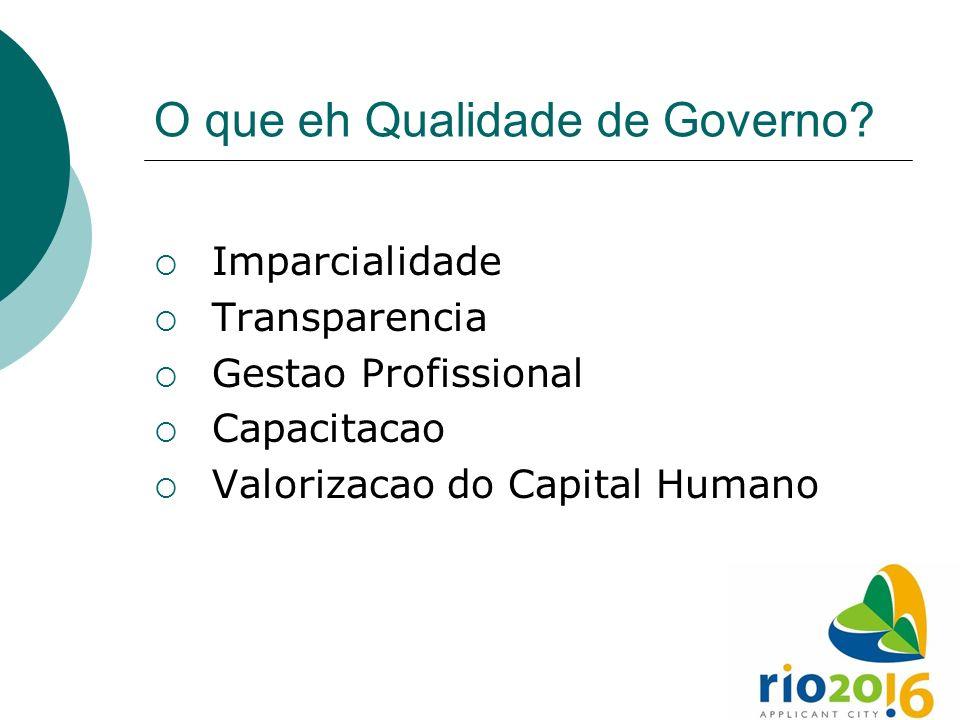 O que eh Qualidade de Governo