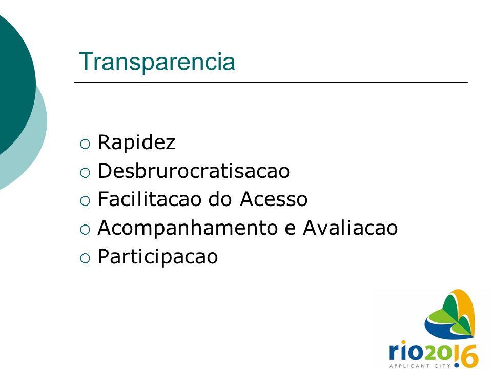 Transparencia Rapidez Desbrurocratisacao Facilitacao do Acesso
