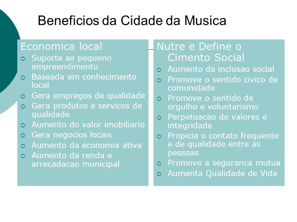 Beneficios da Cidade da Musica