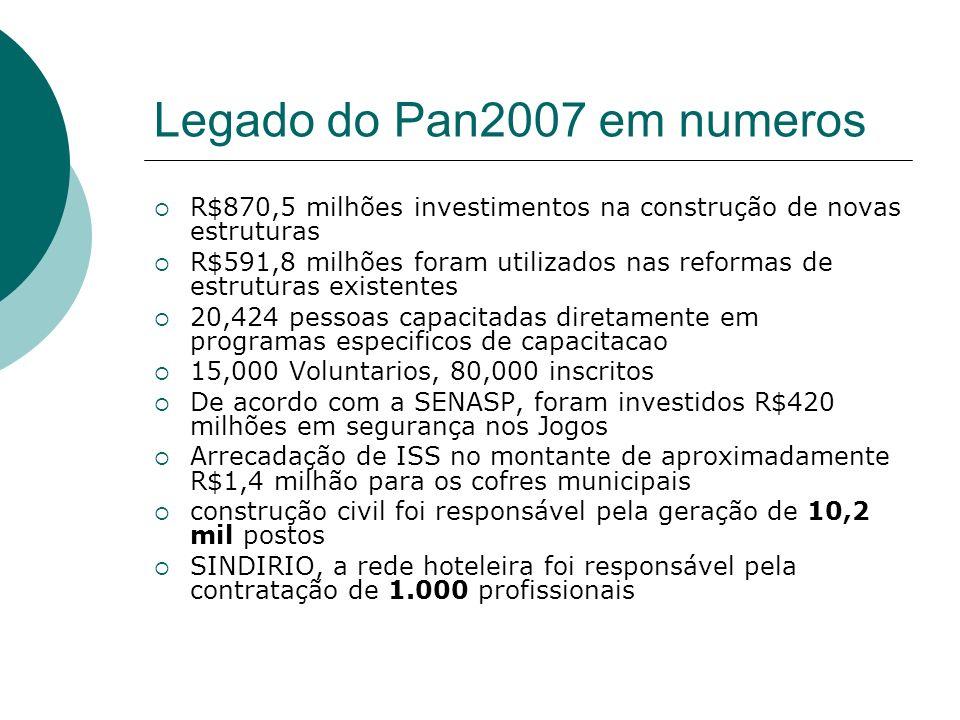 Legado do Pan2007 em numeros