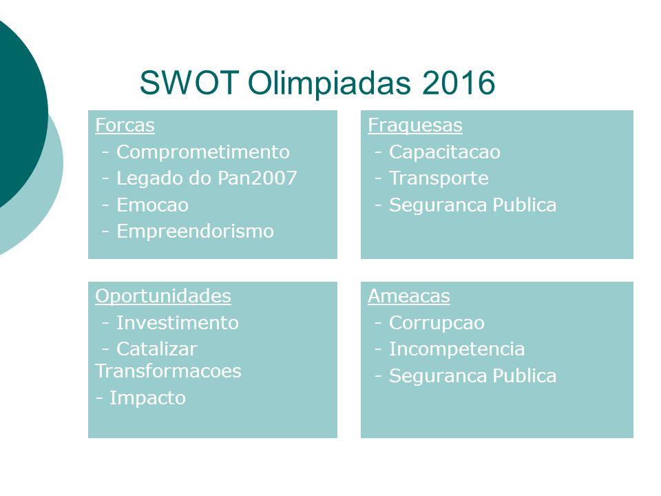 SWOT Olimpiadas 2016 Forcas - Comprometimento - Legado do Pan2007