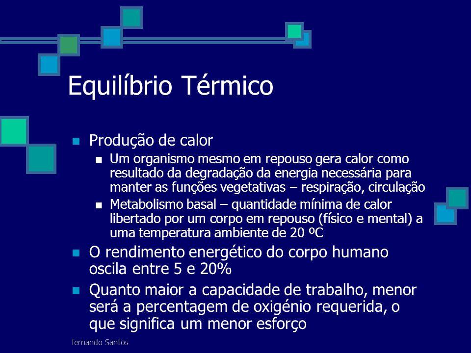 Equilíbrio Térmico Produção de calor