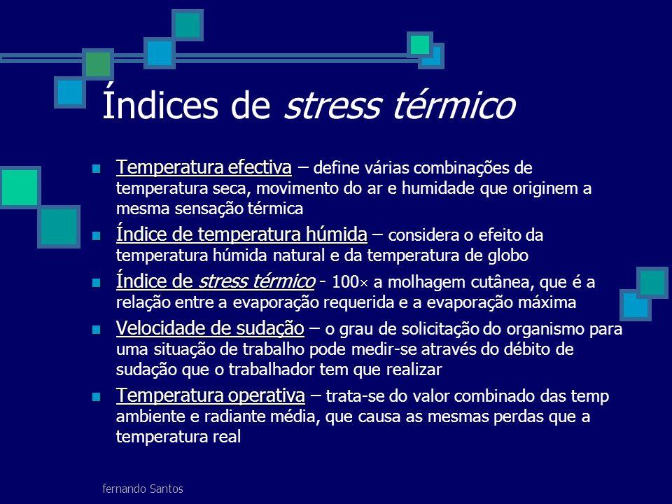 Índices de stress térmico