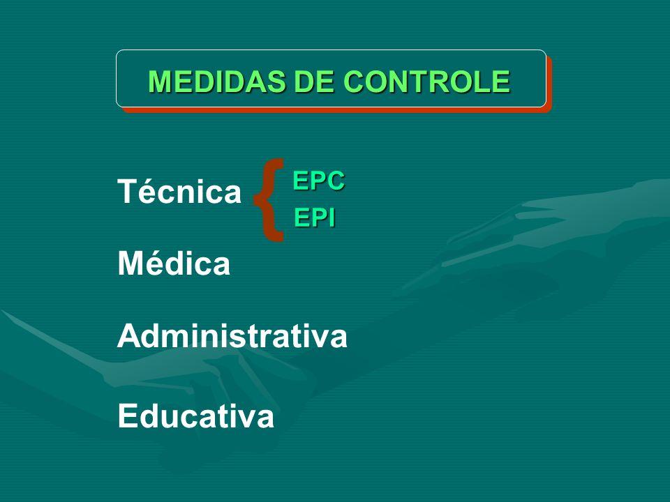 MEDIDAS DE CONTROLE { EPC Técnica Médica Administrativa Educativa EPI