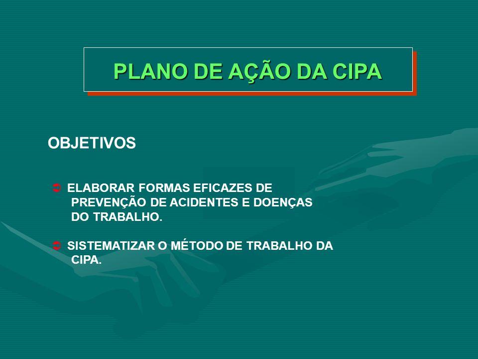 PLANO DE AÇÃO DA CIPA OBJETIVOS