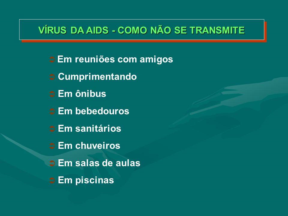 VÍRUS DA AIDS - COMO NÃO SE TRANSMITE