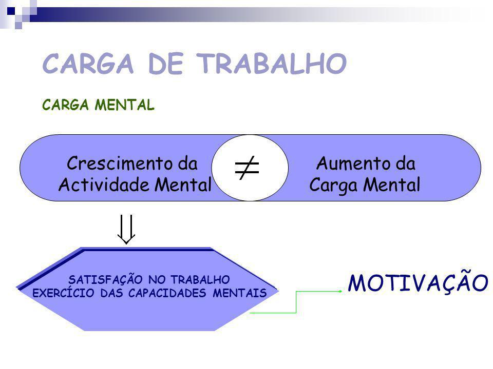 SATISFAÇÃO NO TRABALHO