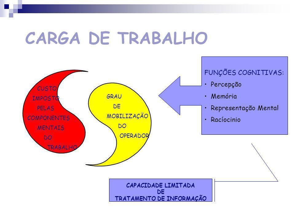 TRATAMENTO DE INFORMAÇÃO