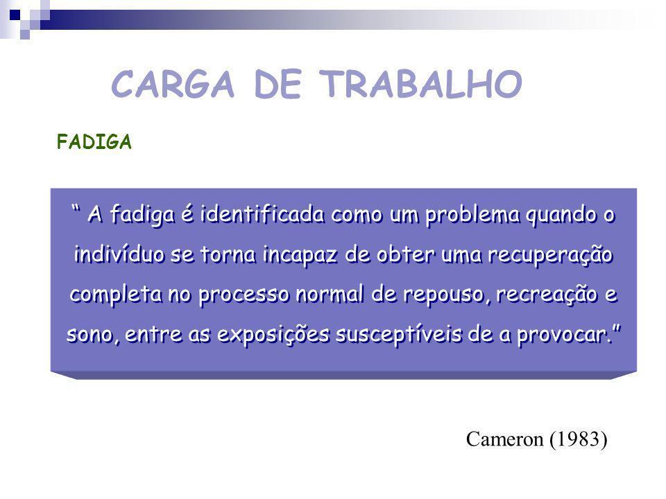 CARGA DE TRABALHO FADIGA.