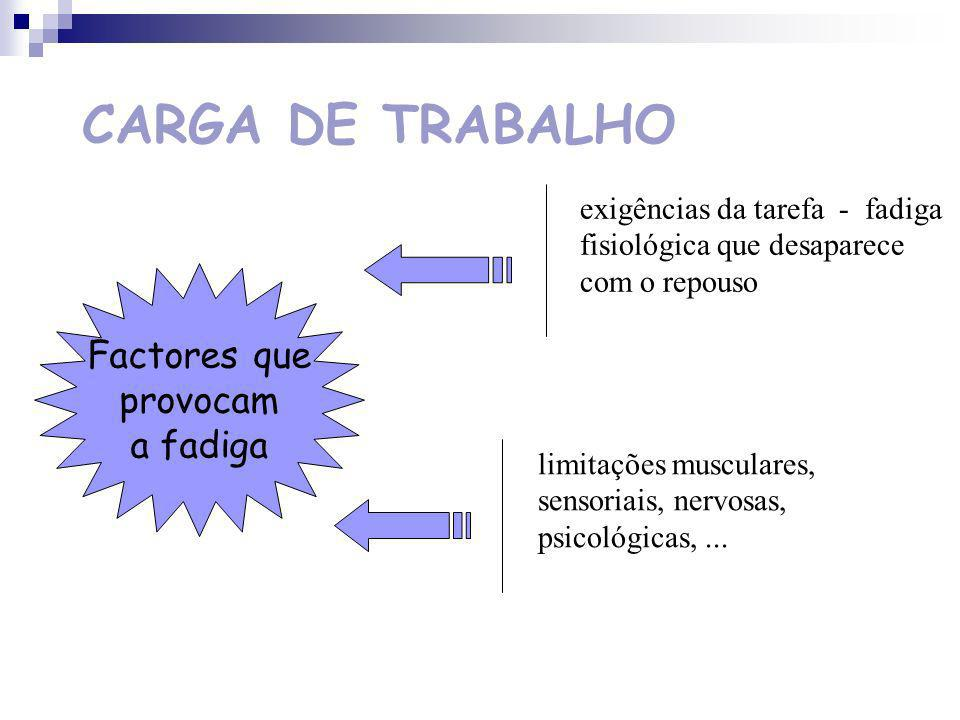 CARGA DE TRABALHO Factores que provocam a fadiga