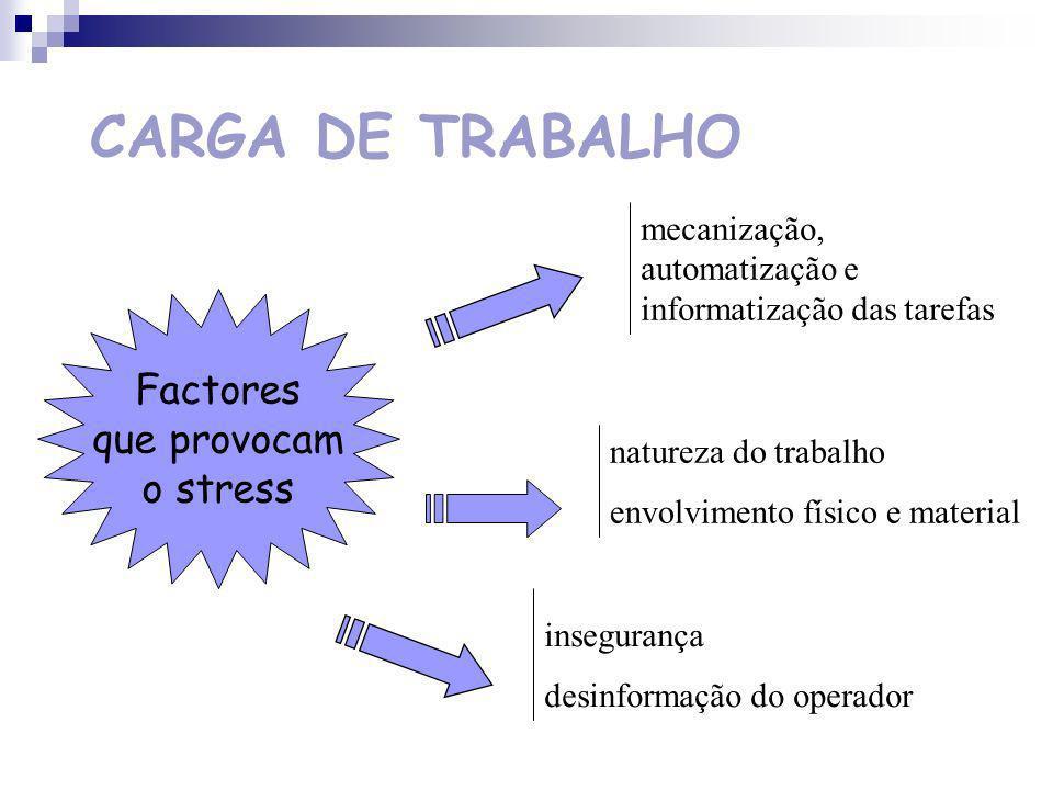 CARGA DE TRABALHO Factores que provocam o stress