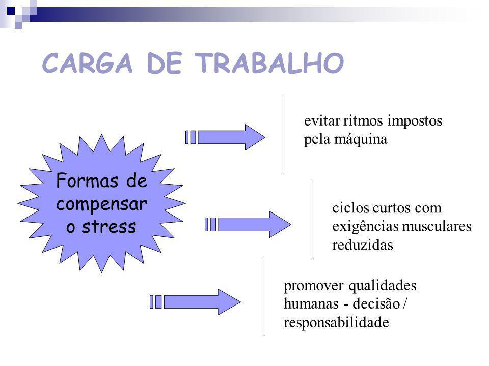 CARGA DE TRABALHO Formas de compensar o stress
