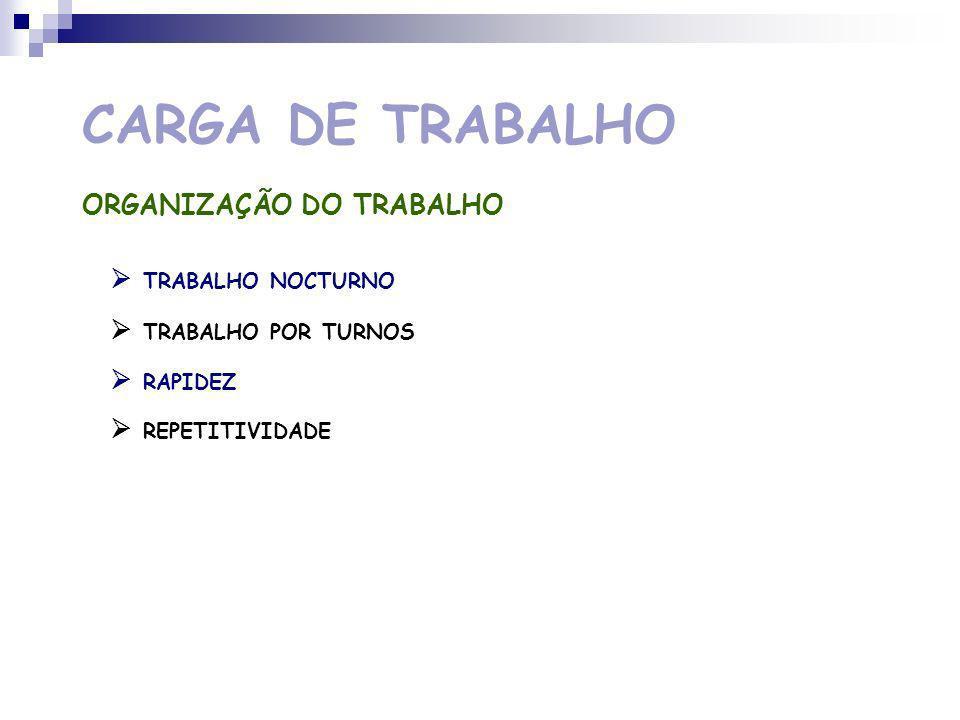 CARGA DE TRABALHO ORGANIZAÇÃO DO TRABALHO  TRABALHO NOCTURNO