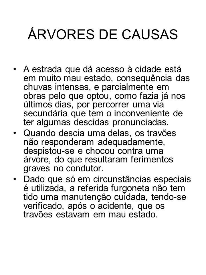 ÁRVORES DE CAUSAS