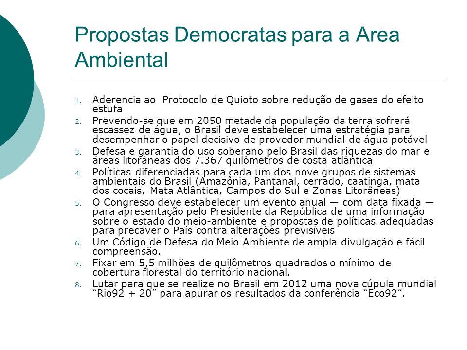 Propostas Democratas para a Area Ambiental