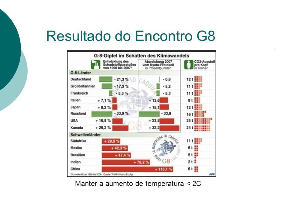 Resultado do Encontro G8