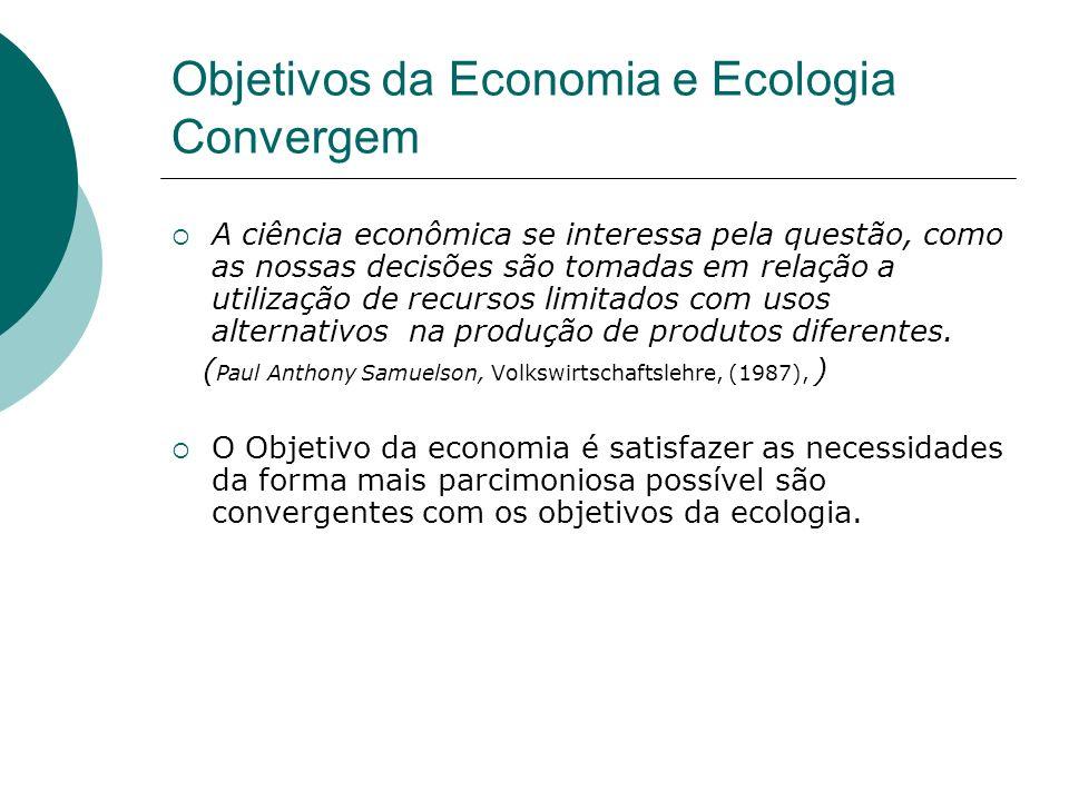 Objetivos da Economia e Ecologia Convergem