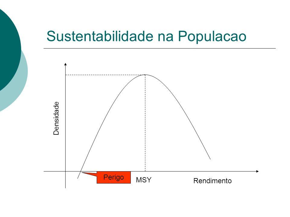 Sustentabilidade na Populacao