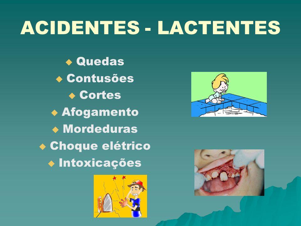 ACIDENTES - LACTENTES Quedas Contusões Cortes Afogamento Mordeduras