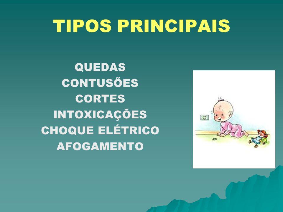 TIPOS PRINCIPAIS QUEDAS CONTUSÕES CORTES INTOXICAÇÕES CHOQUE ELÉTRICO