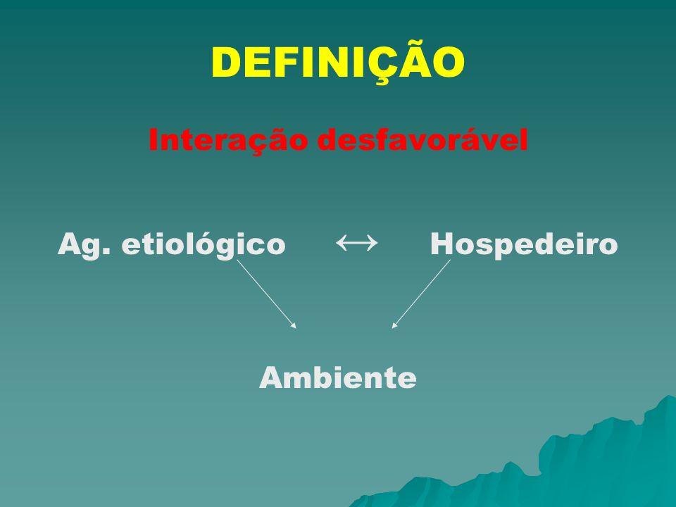 DEFINIÇÃO Interação desfavorável Ag. etiológico ↔ Hospedeiro Ambiente