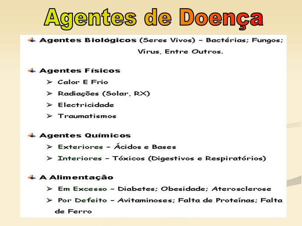 Agentes de Doença