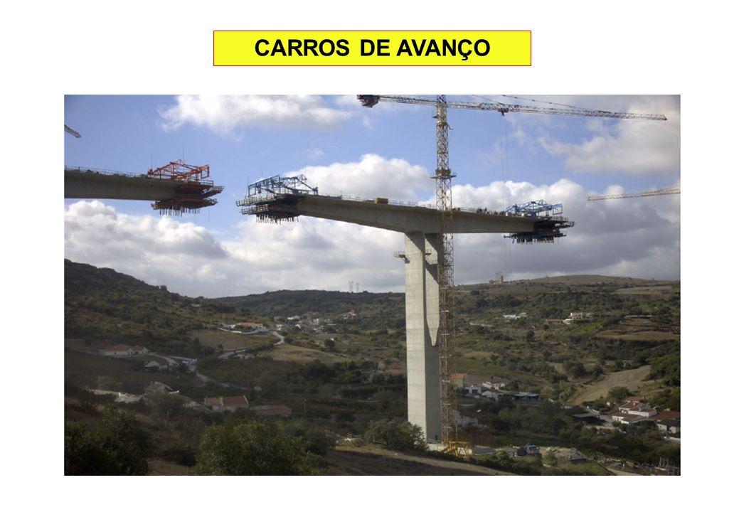 CARROS DE AVANÇO