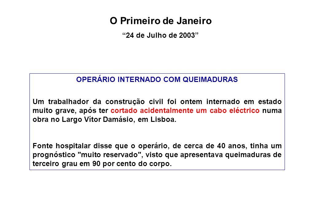 OPERÁRIO INTERNADO COM QUEIMADURAS