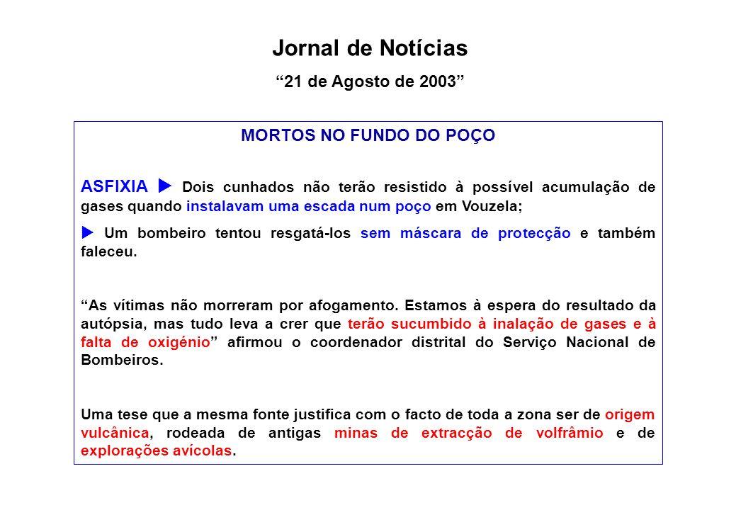 Jornal de Notícias 21 de Agosto de 2003 MORTOS NO FUNDO DO POÇO