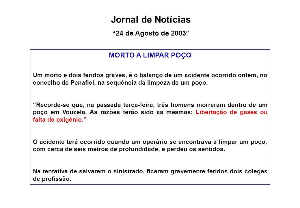 Jornal de Notícias 24 de Agosto de 2003 MORTO A LIMPAR POÇO
