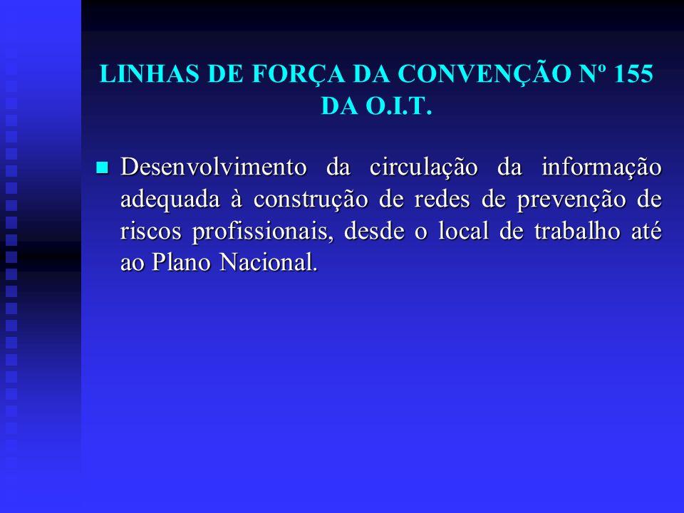 LINHAS DE FORÇA DA CONVENÇÃO Nº 155 DA O.I.T.