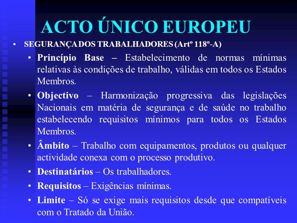 ACTO ÚNICO EUROPEU SEGURANÇA DOS TRABALHADORES (Artº 118º-A)