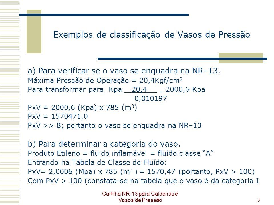 Exemplos de classificação de Vasos de Pressão