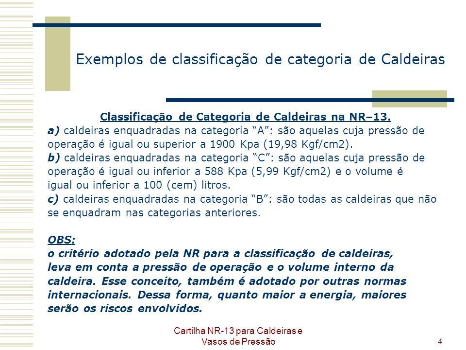 Exemplos de classificação de categoria de Caldeiras