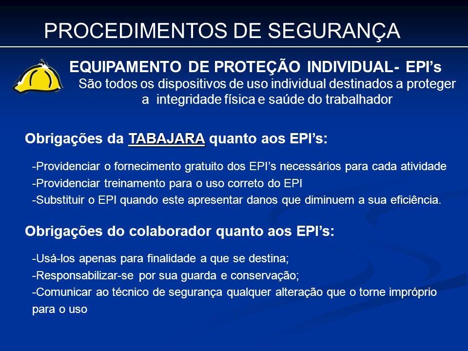 EQUIPAMENTO DE PROTEÇÃO INDIVIDUAL- EPI's