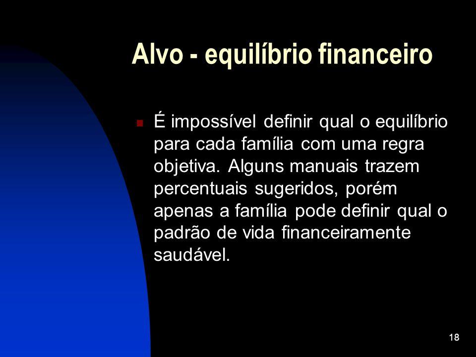 Alvo - equilíbrio financeiro
