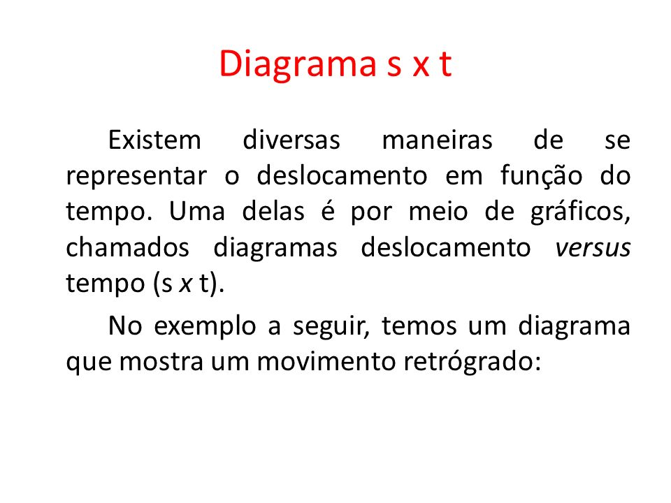 Diagrama s x t