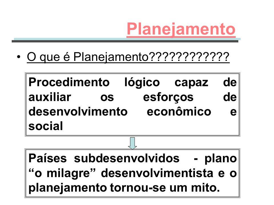 Planejamento O que é Planejamento