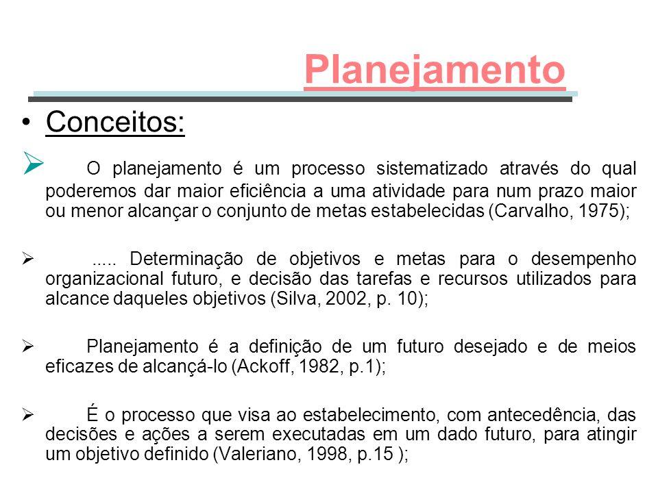 Planejamento Conceitos: