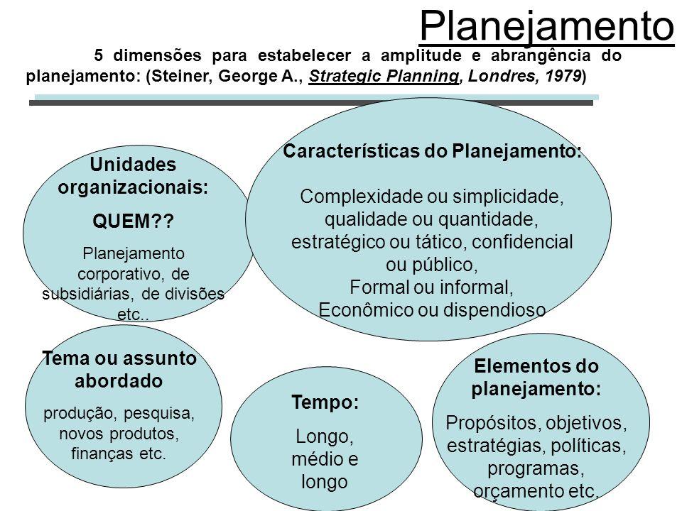 Características do Planejamento: Unidades organizacionais: