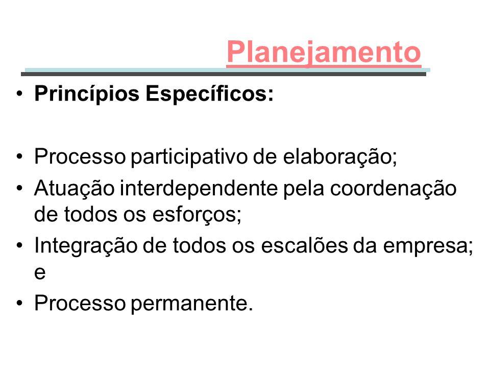 Planejamento Princípios Específicos: