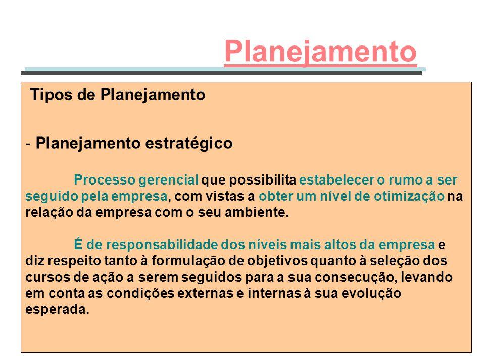 Planejamento Tipos de Planejamento Planejamento estratégico